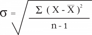 Standard Deviation (σ) Calculator